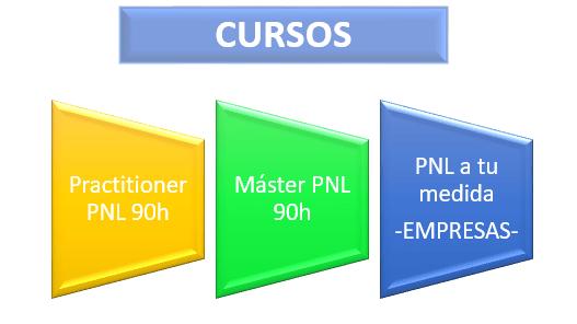 cursos-e1521843766746.png